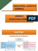 Quimica IIL Unidad II
