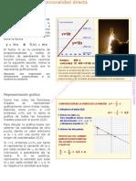 teoria funciones lineales
