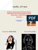 Descartes e Hume (Sintese)