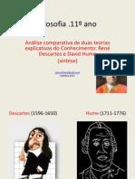 Descartes e Hume (Sintese)