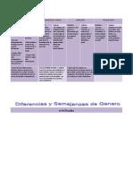 Diferencias y Semejanzas de Genero