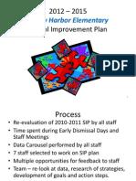 FHES SIP Presentation 2012-2015