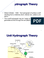 Unit Hydro Graph