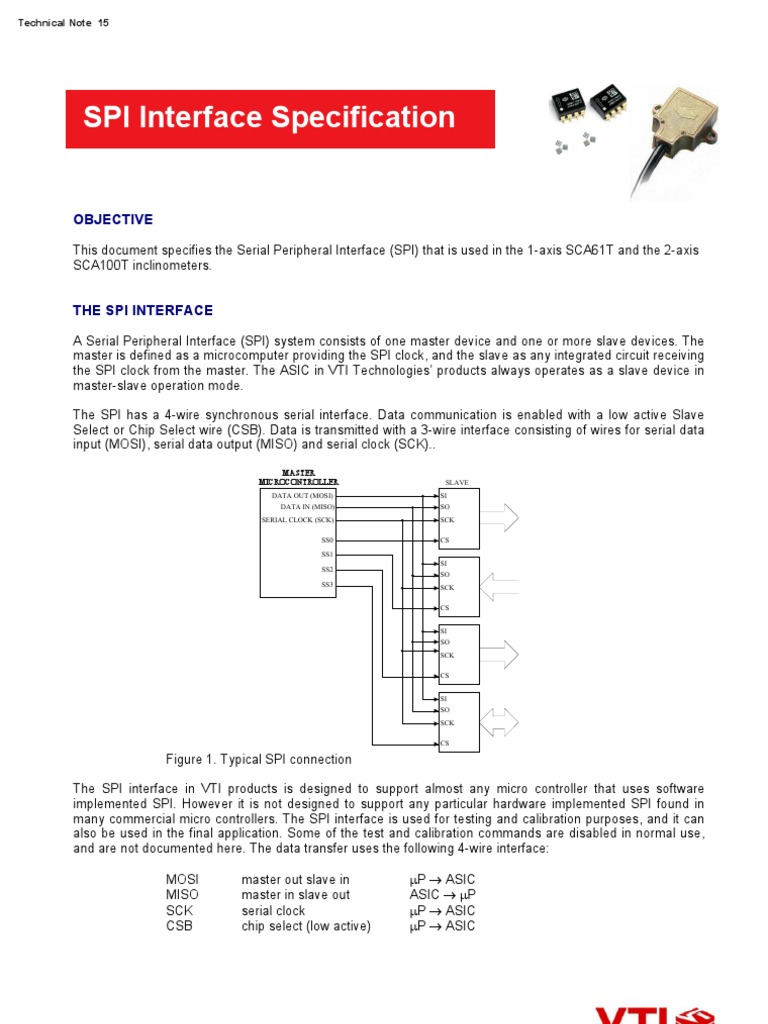 SPI Interface Specification | Electrical Engineering ... on