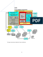 Oracle Instance Architecture.docx