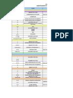 Calendario Anual 2012 - FUDE