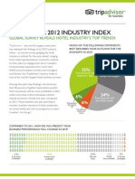 Industry Index English