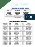 Tabela Campeonato Municipal de Nazaré da Mata
