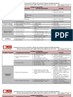 Link 8 - Learning Outcomes, Activities and Instruments (2011-2012) - Rev. 02-23-2012