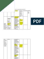 matriz de analisis diplomado gestión escolar