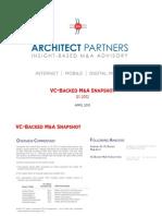 VC Backed M&A Snapshot Q1 2012