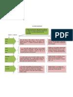 Mapa Conceptual Acento Diacritico