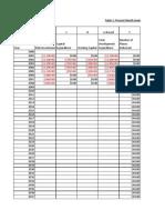 Airbus Spreadsheet