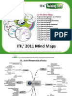 ITIL 2011 Mind Maps