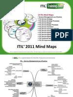 ITIL 2011 Mind Maps