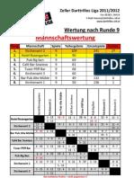 H-Tabelle-9-11-12