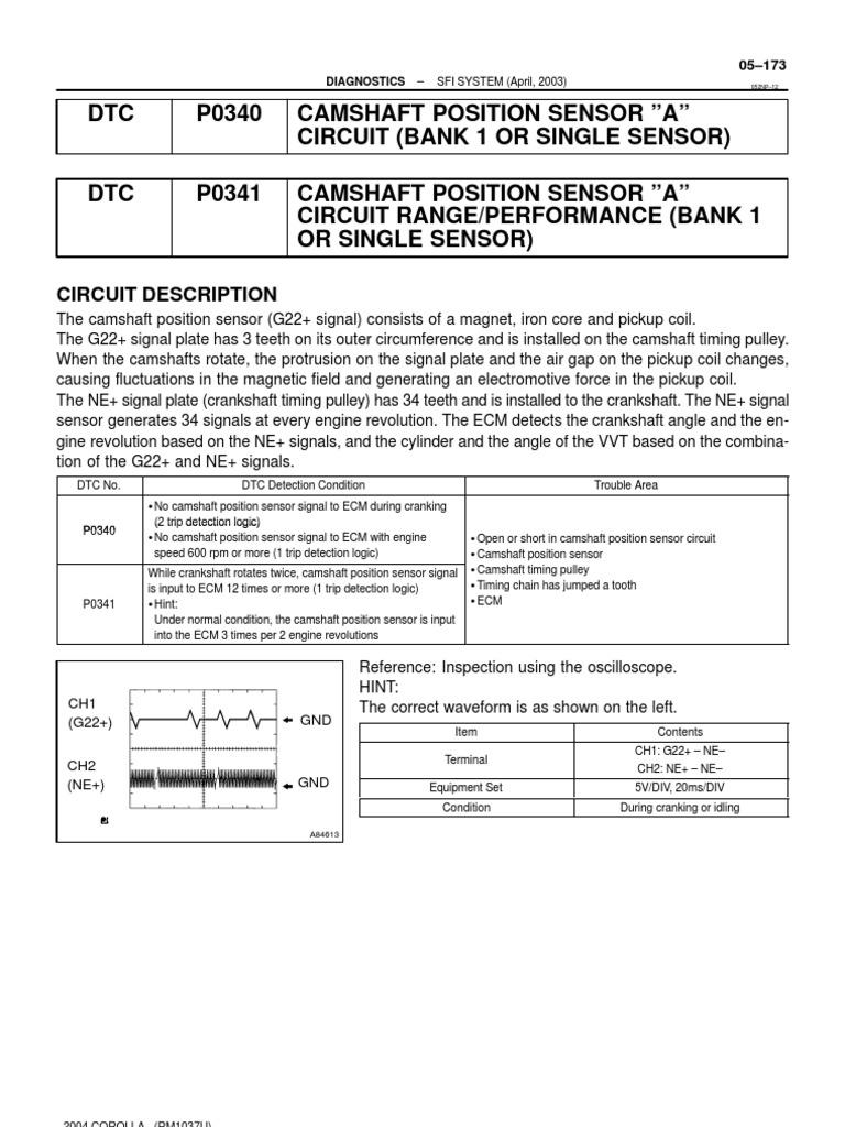 PO340, 341 | Mesin | Rekayasa Listrik