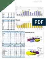 Date Statistice APIA 2010-2011