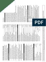 Reverse-Engineering Malware Cheat Sheet