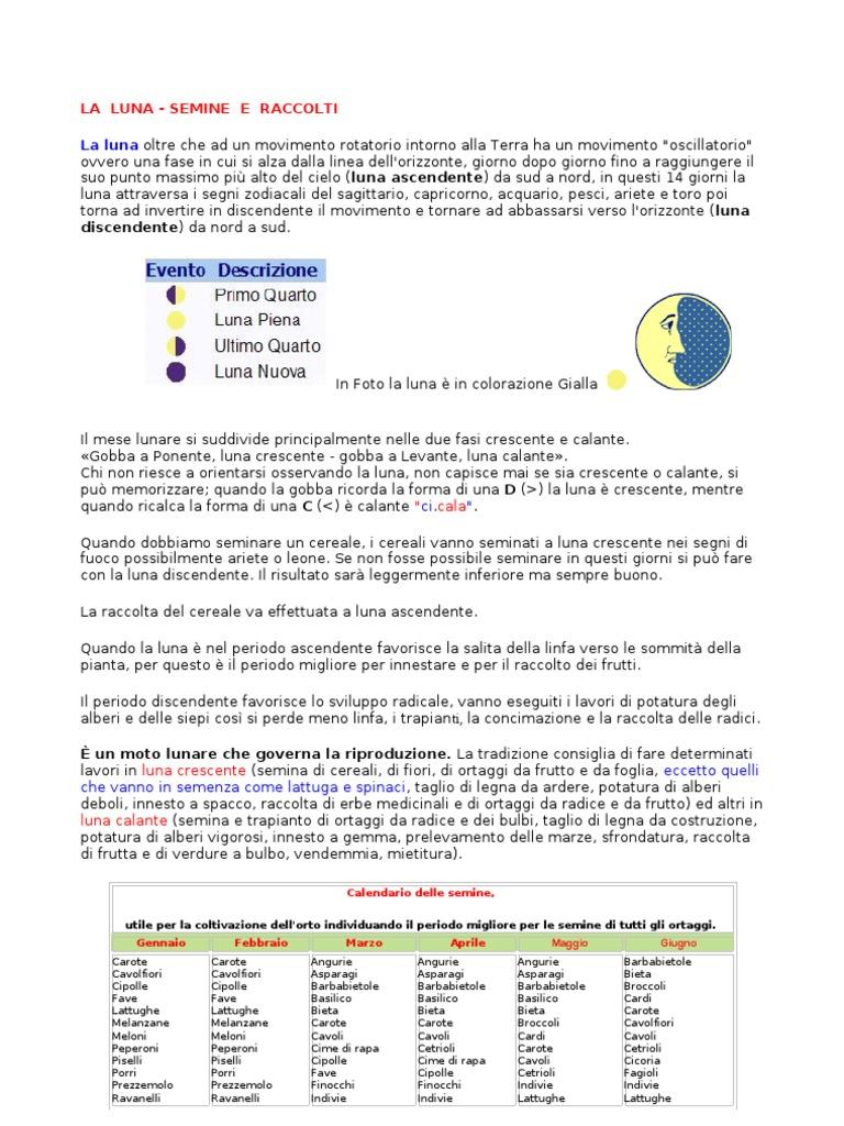Calendario Lunare Potatura.Agricoltura Orto Fasi Lunari