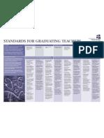 Standards for Graduating Teachers Jan 09