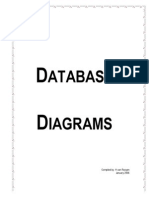 Databases Diagrams