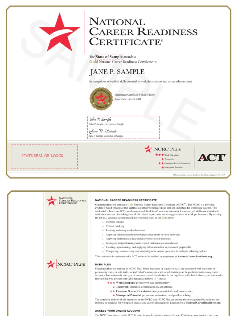 Co Branded Ncrc Plus Template1 Credential Act Test