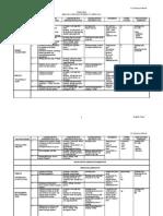Yearly Scheme of Work Form 1 2011