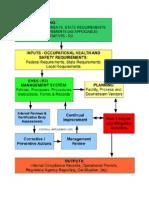 R2 Systems Map PDF