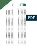 Master Calculation Sheet