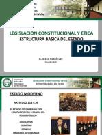 2. Estructura Del Estado