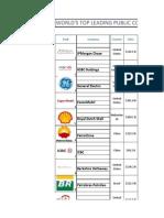World's Top Leading Public Companies List
