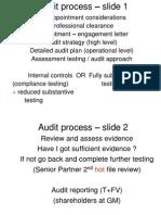 Audit process – slides
