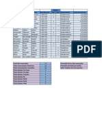 Tarea de Excel Gráficos