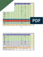 Dienstplan 30. April - 06. Mai 2012