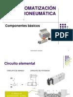 Electroneumática componentes básicos