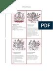 32 Forms of Ganesha