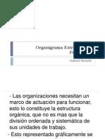 Organigra,a Estructural y Funcional