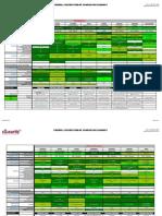 Firewall Comparison Chart