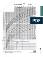 19-Appendices Growth Charts