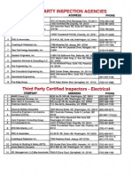 Third Party Inspection Agencies List January 2011