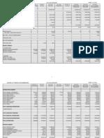 2012-2013 Oxford Budget