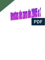 11elenadelosreyes11- VENTAS de ZARA de 2005 a 2011 PDF