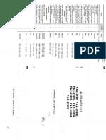 Manual Usuario Lada Samara 2109