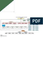 Struktur Organisasi PKM 2011