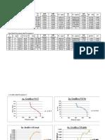 Data Motor Panggang (Prak. Prestasi Mesin)