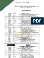 2nd Year English Notes Book II pdf | Louis Pasteur | Mustafa Kemal