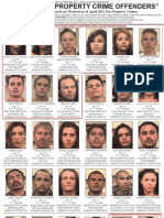 Property Crime Offenders April 2012