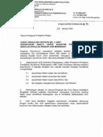 Surat Pekeliling Ikhtisas Bil.2 2007 Peruntukan Waktu Bagi Kegiatan Kokurikulum Di Sekolah-Sekolah Rendah Dan Menengah