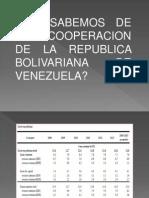 cooperacion venezuela